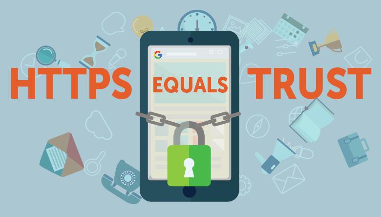 Google HTTPS Equals Trust Header